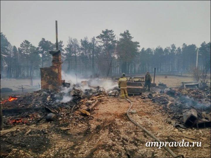Zarechnaya Sloboda in Amur region