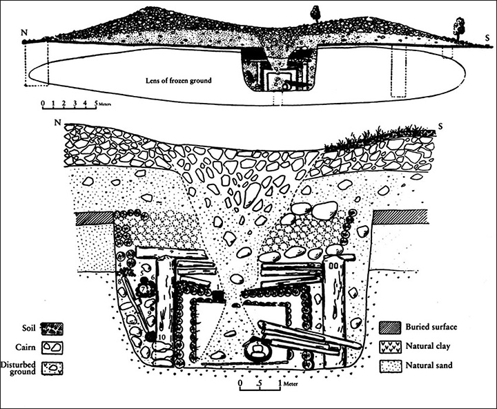 Scheme of the burial pit