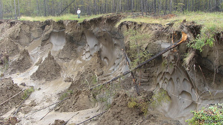 Permafrost layers