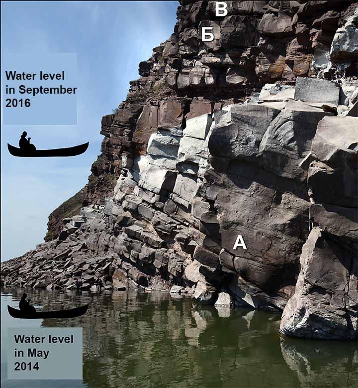 Water levels scheme